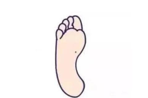 女人左脚底长痣有哪些含义,性格命运如何?