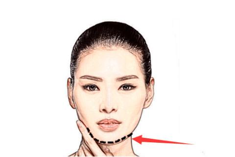 面相分析:下巴翘面相特征,命运如何