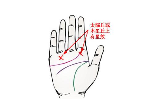 手相:掌纹木星丘有斜线的含义和影响,对人的命运的影响好不好