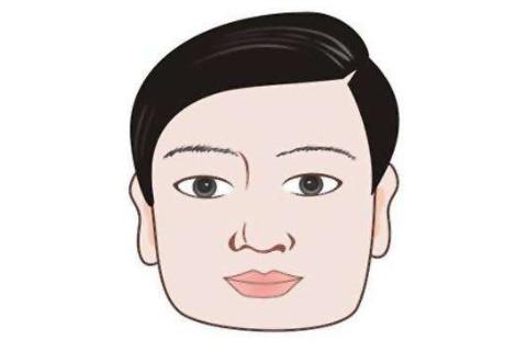 国字脸男人面相分析