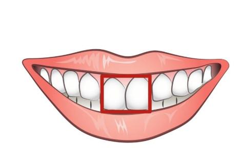 面相分析:牙齿看人的性格运势