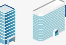 如何选择办公室楼层风水好?