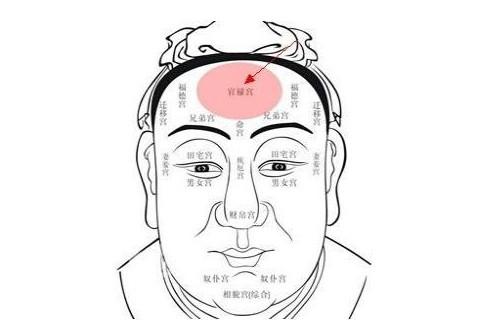 男人额头面相分析大全