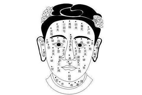 分析鼻尖有痣有什么寓意?
