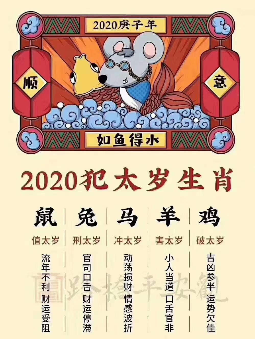 2036年犯太岁_2021年犯太岁_2010年哪些属相犯太岁
