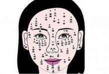 脸上的痣代表什么意思?