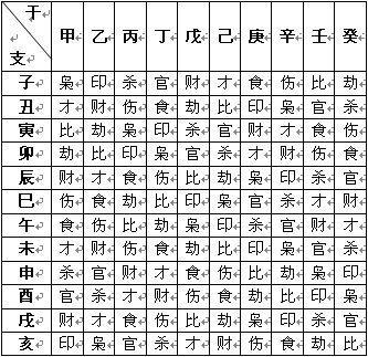 八字命理知识_刘恒八字命理学_命理八字