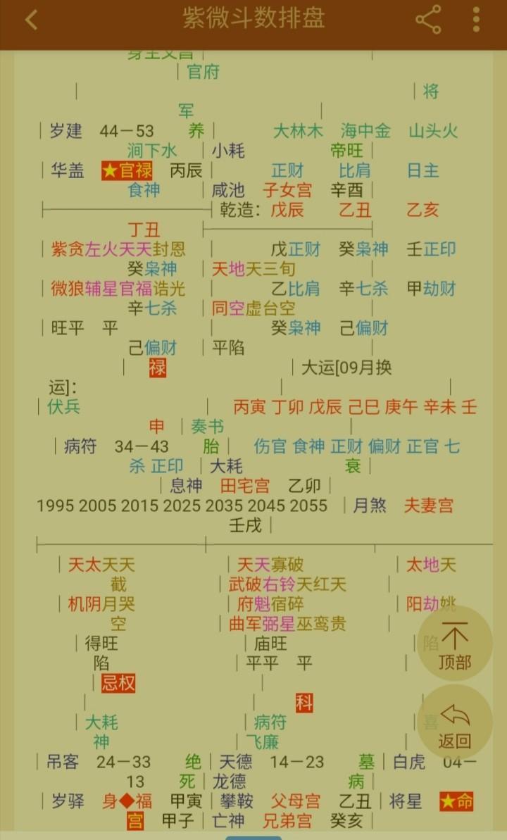 八字排盘神巴巴:元亨利贞网紫微斗数在线排盘系统