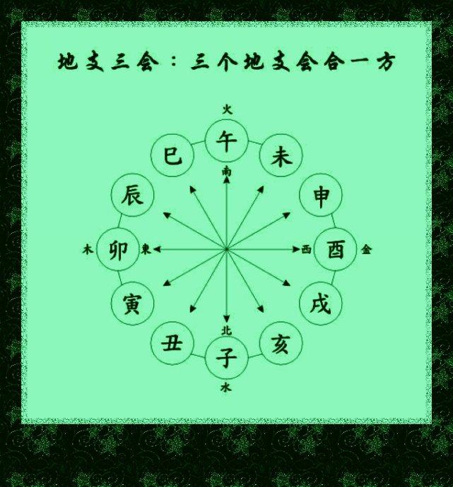 八字取象定象断命技巧_三者成象的八字_八字取象秘法