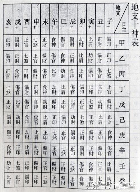 算命八字四柱全阴是身强身弱_生辰八字是哪些_我要找八字生辰四柱算命网洛中国