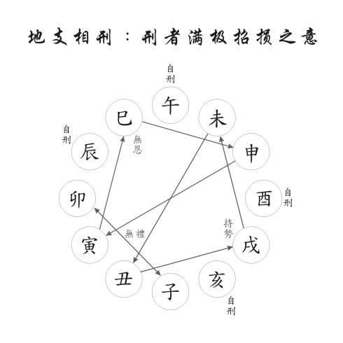 朱元璋杀相同八字,怎样解释_八字相同一个富一个死_八字相同刘翔