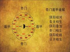 奇门遁甲排盘软件免费,关于奇门遁甲的起源