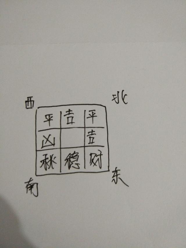 男女八字能合四个字_房子与八字不合_八字合了6个