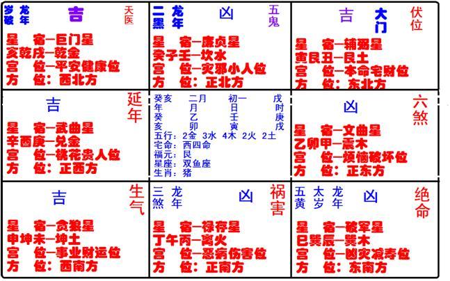 彭丽嫒八字分析_新马师曾的八字分析_高明森八字分析