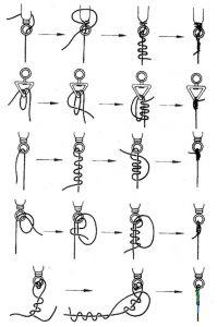 怎么绑八字环与主线