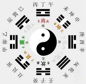 八字年柱是怎么排的_孩子的八字命盘是属水,五行是缺金,八字喜用神就是_什么是八字不清