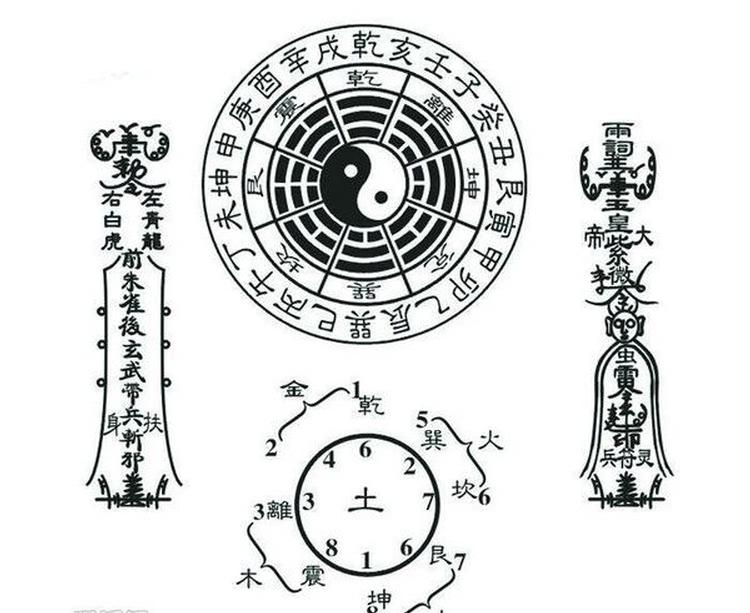 南怀瑾八字分析_王菲八字分析_彭丽嫒八字分析
