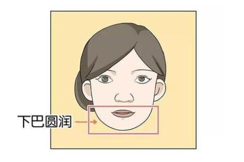 女人下巴形状运势分析