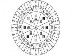 六爻排盘免下载测算,六爻排盘是什么意思?
