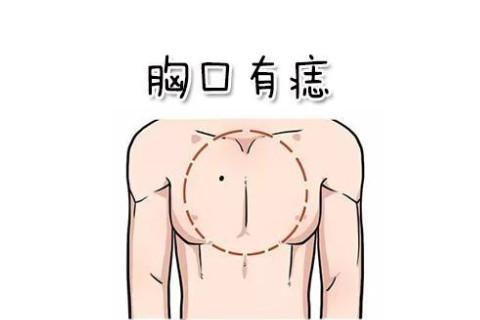 女人胸上痣位置图解
