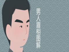 男人眉相图解大全富贵眉毛有哪些特征