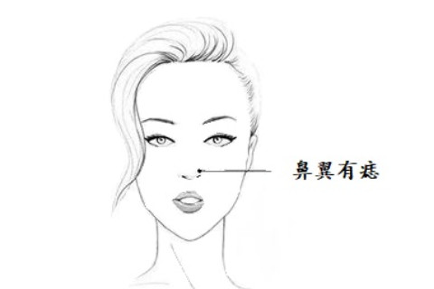 鼻子上有痣的女人财运好吗?