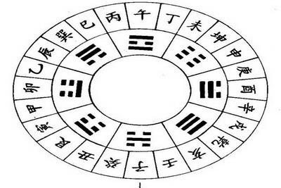 十二时辰与十二生肖对应表,十二生肖对应的时辰