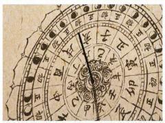 十二时辰排列顺序和对应的具体时间段